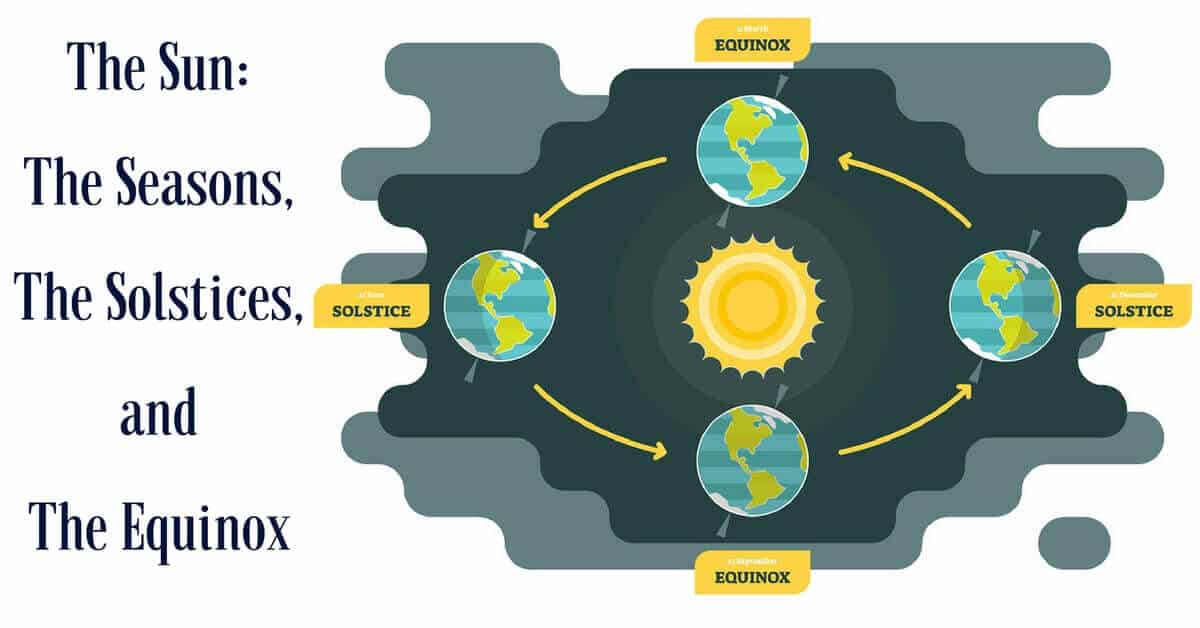 The Sun: The Seasons, The Solstices, and The Equinox